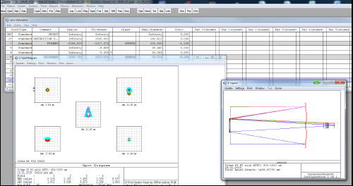 Zemax - Optik Design Software
